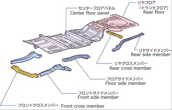 Car-diagram-2 Japanese Car Wiring Diagrams on